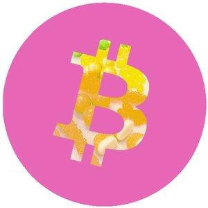 Bitcoin Candy (CDY) Profit Calculator - CryptoGround