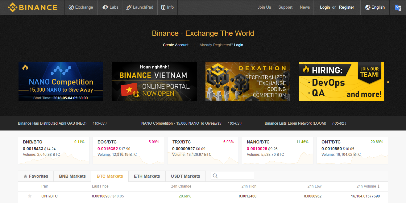 Binance Ripple Wallet