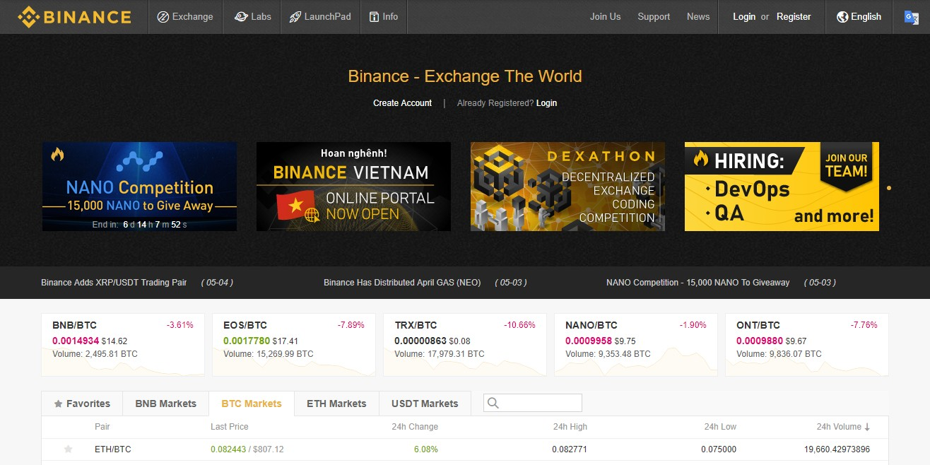 Best Cryptocurrency Exchange - Binance
