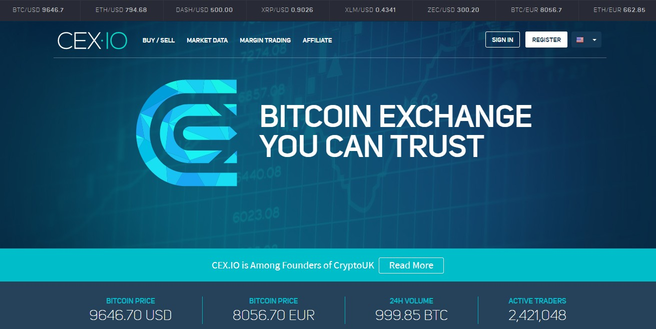 Best Fiat Cryptocurrency Exchange - CEX