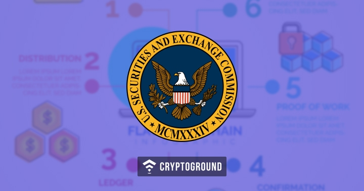 Us Sec Suspends Trading In Two Crypto Exchange Traded Products
