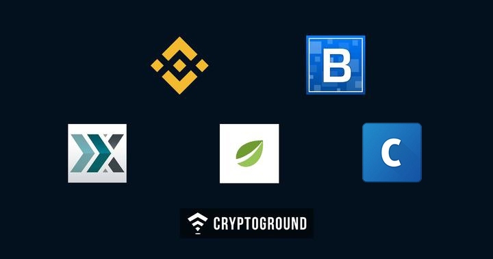 Best Altcoin 2019 5 Best Altcoin Exchanges and Trading Platforms of 2019